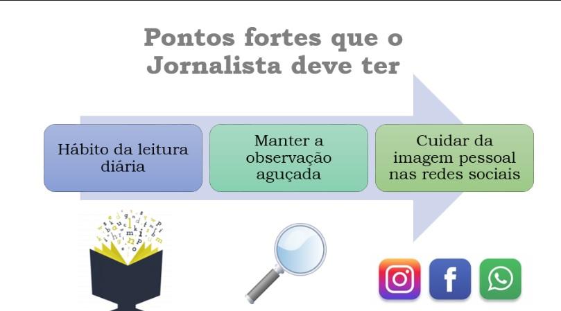 Conheça os pontos fortes do Jornalista e adeque-se a eles
