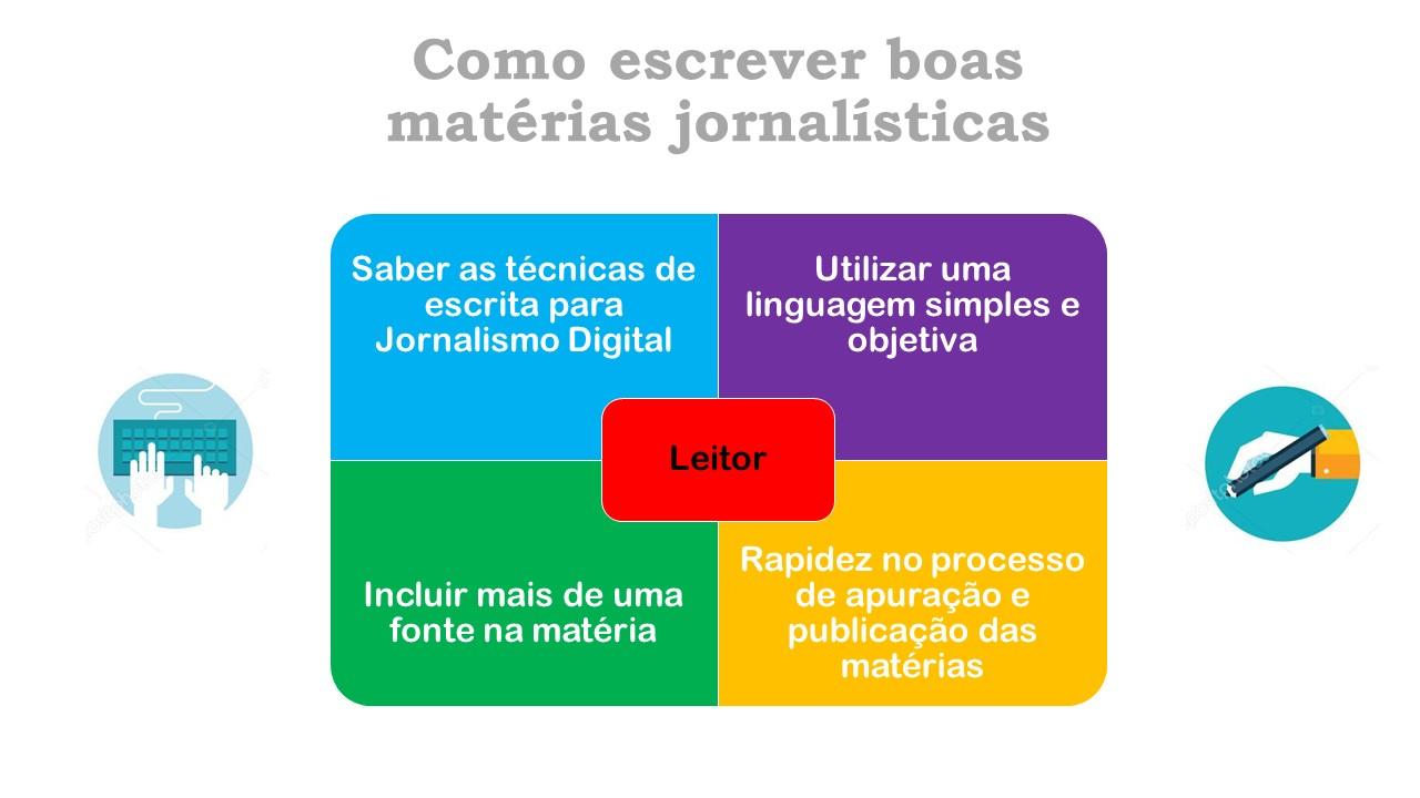Como Escrever Boas Matérias Jornalísticas em 4 passos