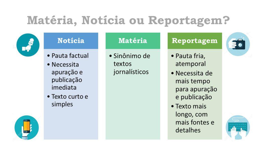 Diferença entre Matéria e Reportagem