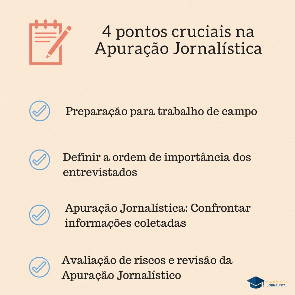 Descubra 4 pontos cruciais na Apuração Jornalística