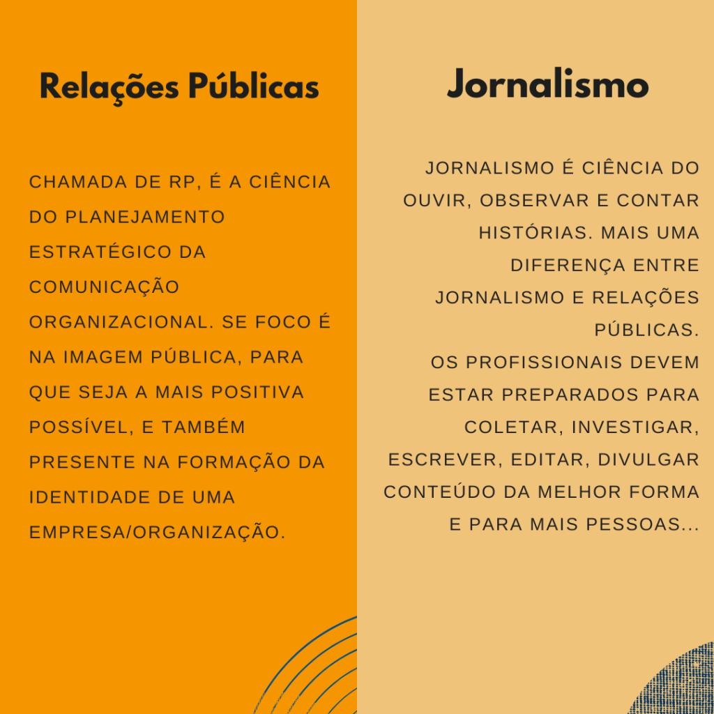 Diferença entre Jornalismo e Relações Públicas