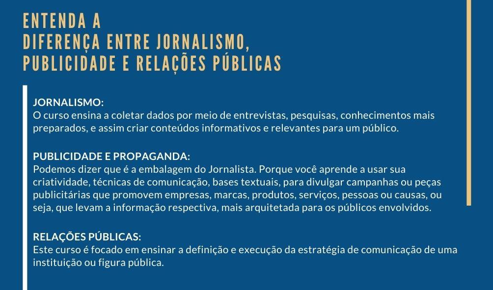 Entenda a diferença entre Jornalismo, Publicidade e Relações Públicas
