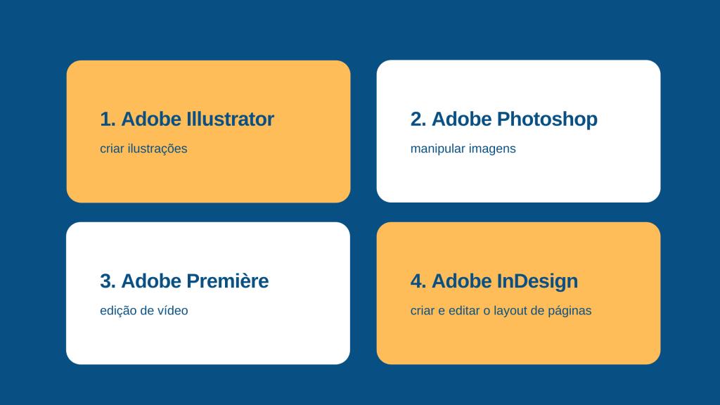 aplicativos de edição